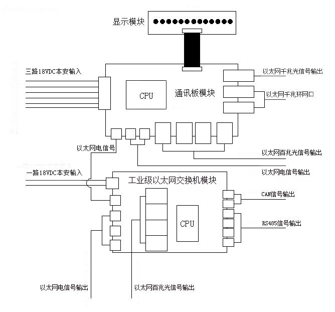 交换机工作原理图.png
