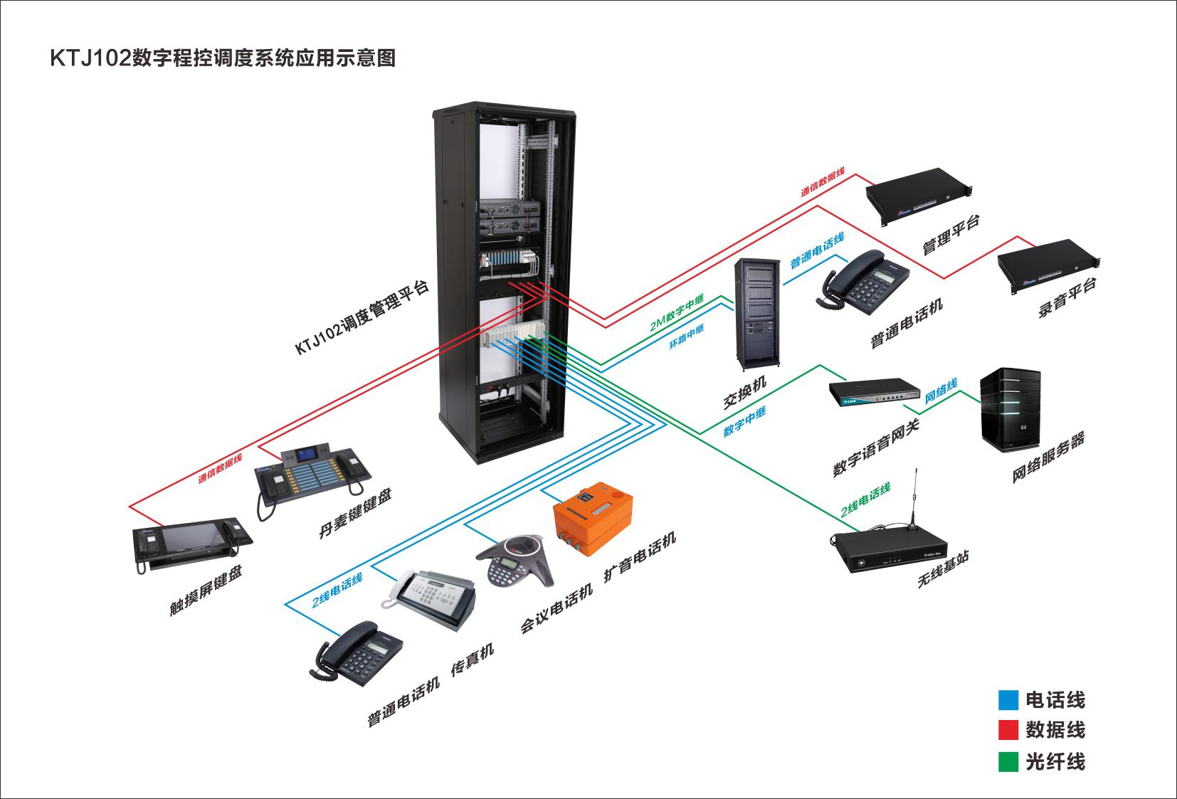 KTJ102调度组网应用.jpg